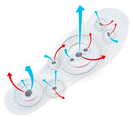 Wkładki magnetyczne mogą poprawić równowagę i złagodzić ból w pozycji stojącej